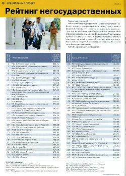 лучшие школы Москвы - информация