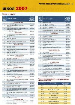 краткий список частных школ Москвы